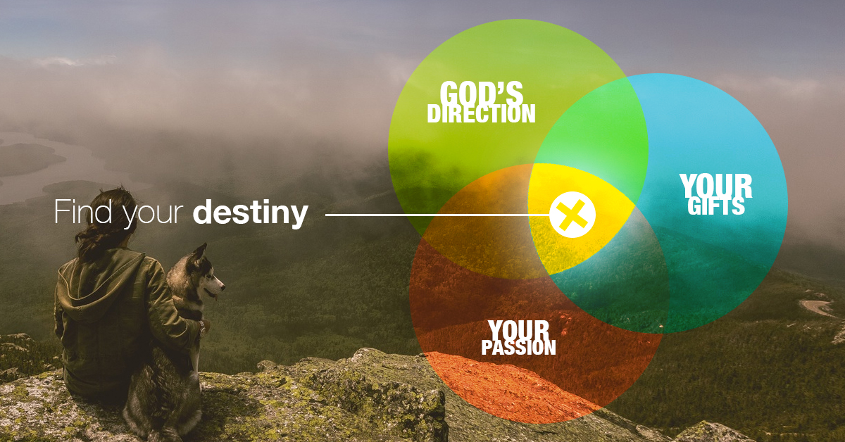 Destiny Finder - Discover and fulfill your calling